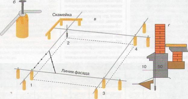 Как сделать диагональ фундамента пристройки